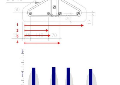 Skanowanie-betonu-belki-dachowej