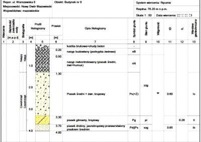 Badania gruntu i odkrywka fundamentu-Nowy Dwór Mazowiecki
